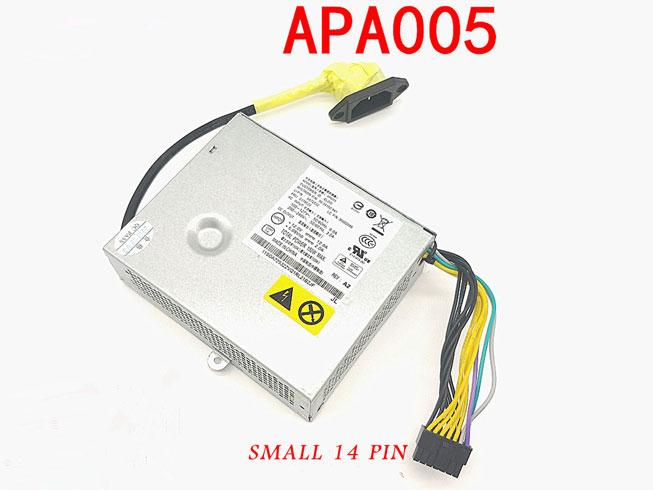 +12.0V ==/12.0A LENOVOノートPC用ACアダプター