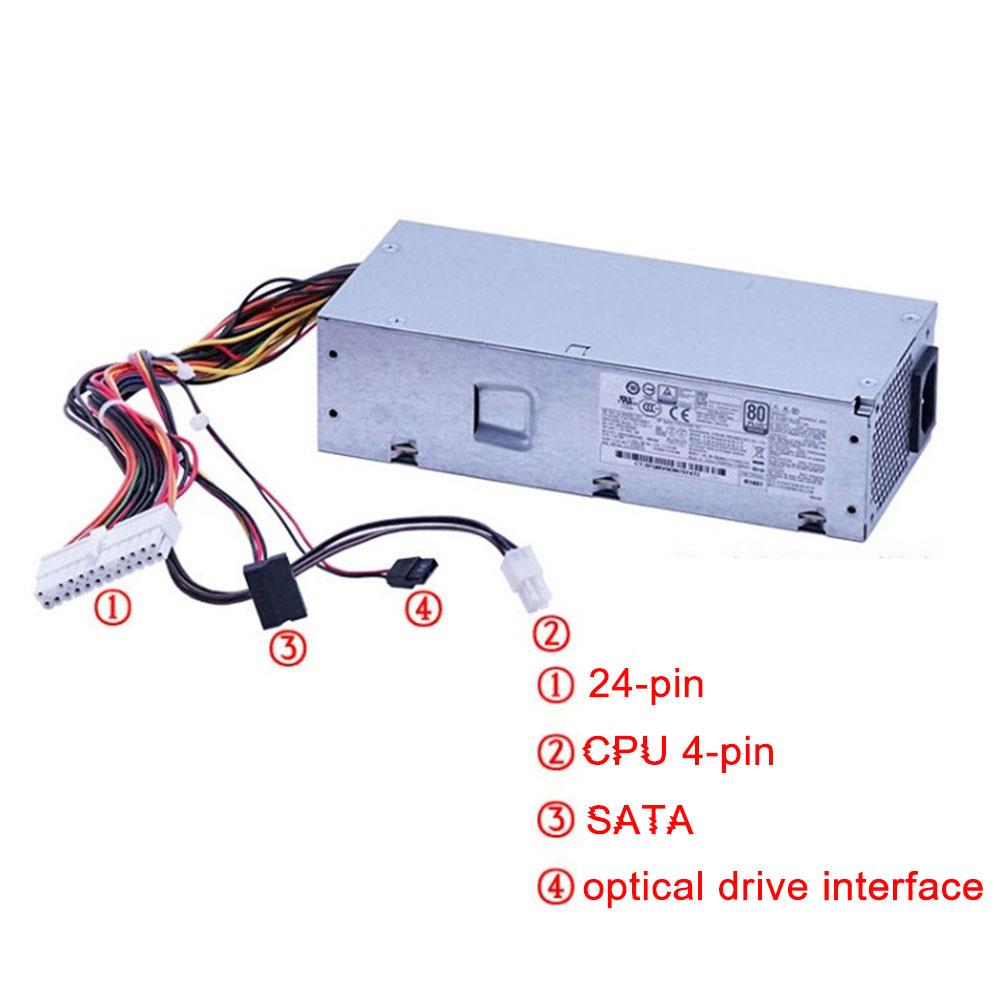 100-240V 50-60Hz 3.6A HPノートPC用ACアダプター