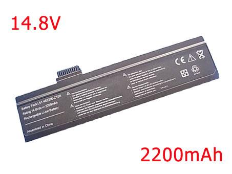 2200mAh 14.8V Advent L51-4S2200-G1L3 互換用バッテリー